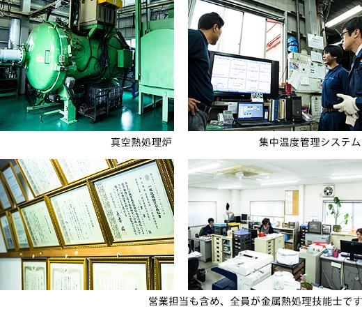 金属熱処理メーカー