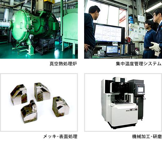 真空熱処理炉、集中温度管理システム