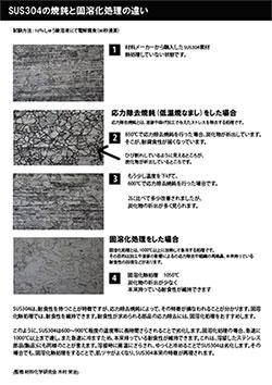 SUS304の焼鈍と固溶化処理の違い
